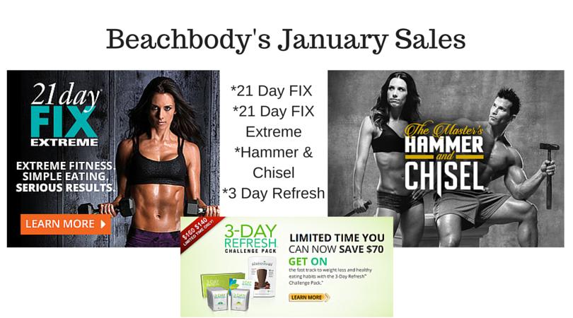 Beachbody's January Sales
