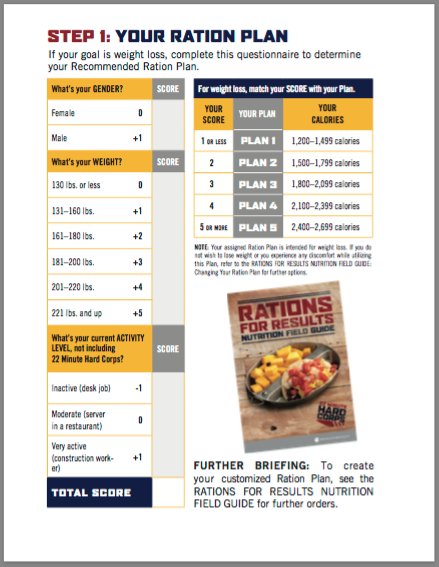 22 minutes hard corps nutrition guide pdf
